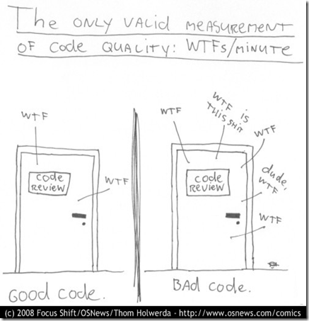 funny image of code review